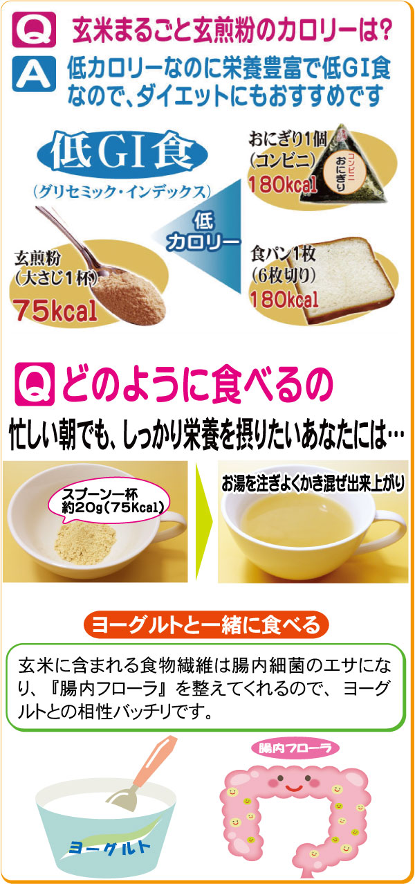 低カロリー、低GI値食品の玄煎粉を、簡単に取る場合の食べ方